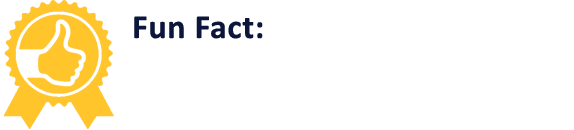 AudiobookStore.com Fun Fact. We've served over 6 million visitors since 2006!